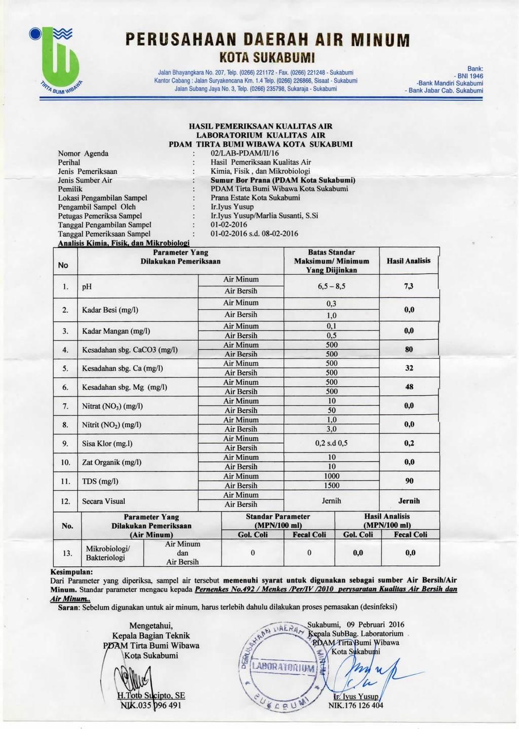 PDAM kota sukabumi tersedia di Prana Estate Sukabumi